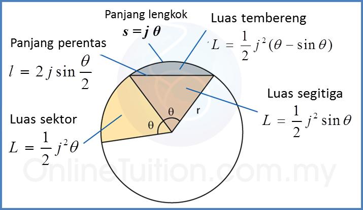 Spm Matematik Tambahan Page 25 User S Blog